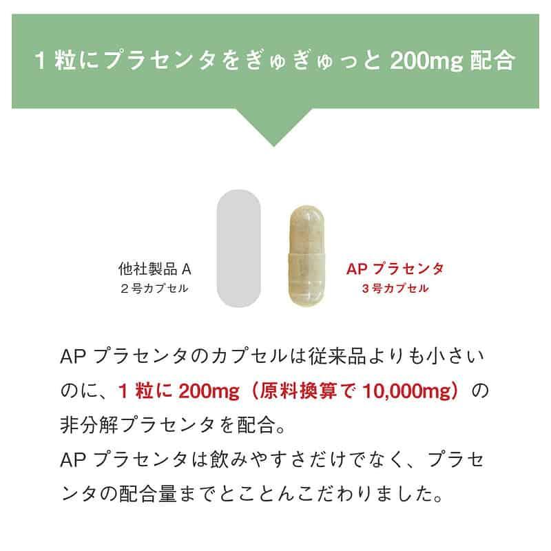 APプラセンタのプラセンタ配合量